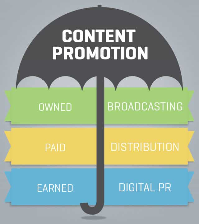 1-content-promotion