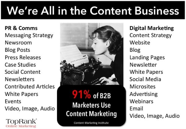 The Content Marketing Business