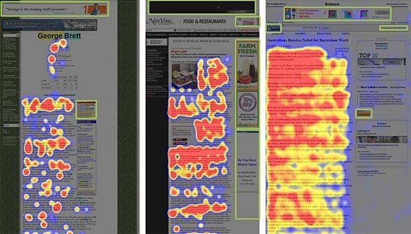 Eye-tracking heat maps indicate banner blindness