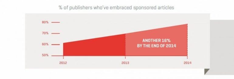 publishers-embracing-sponsored-content