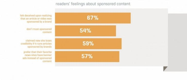 readers-feelings-sponsored-content