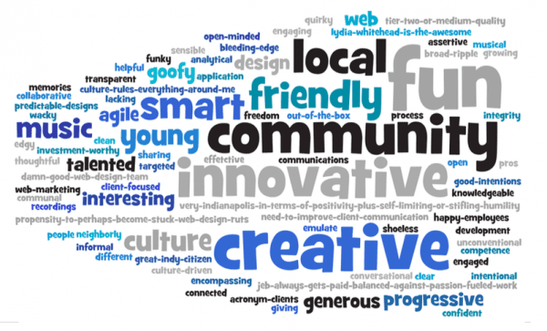 culture powered marketing word cloud