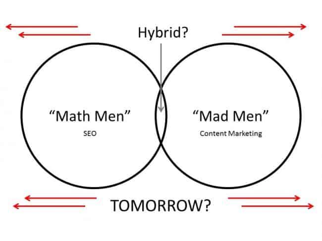 Math Men Vs Mad Men Tomorrow