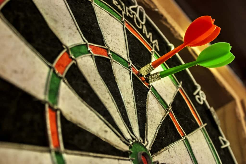 Bullseye: The 5 Rings of Content Marketing ROI