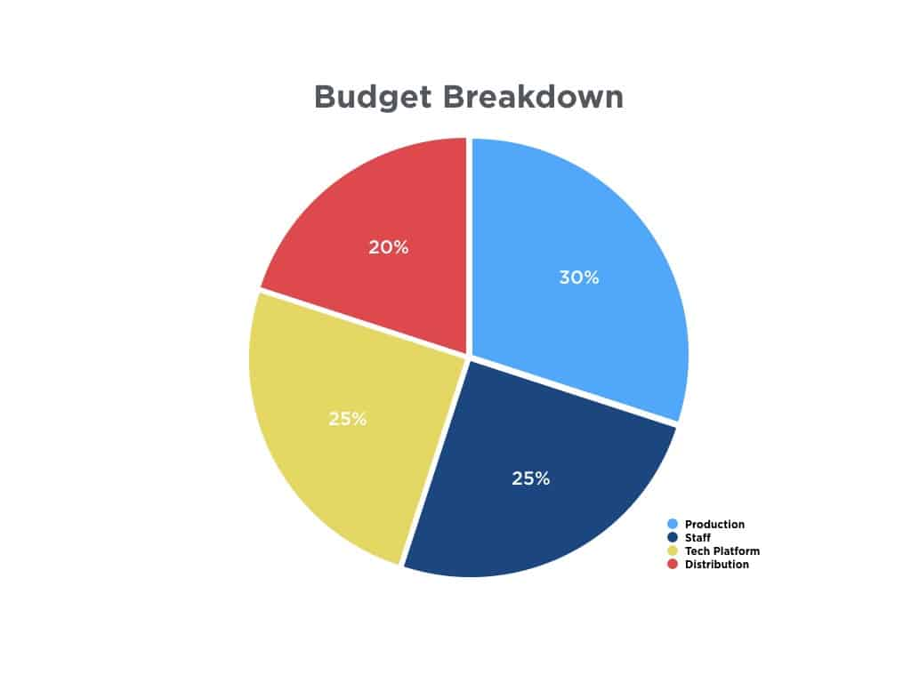 how-to-maximize-your-2016-content-budget