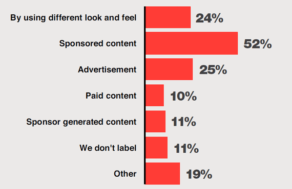 How do you label native advertising
