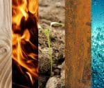 The Five Elements of a Successful Native Ad Campaign
