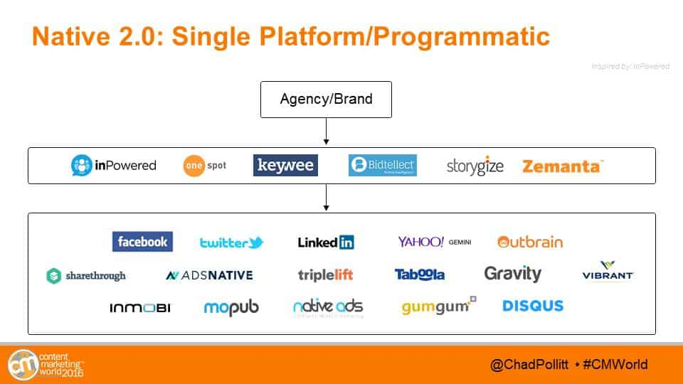 Native 2.0 Single Platform_Programmatic