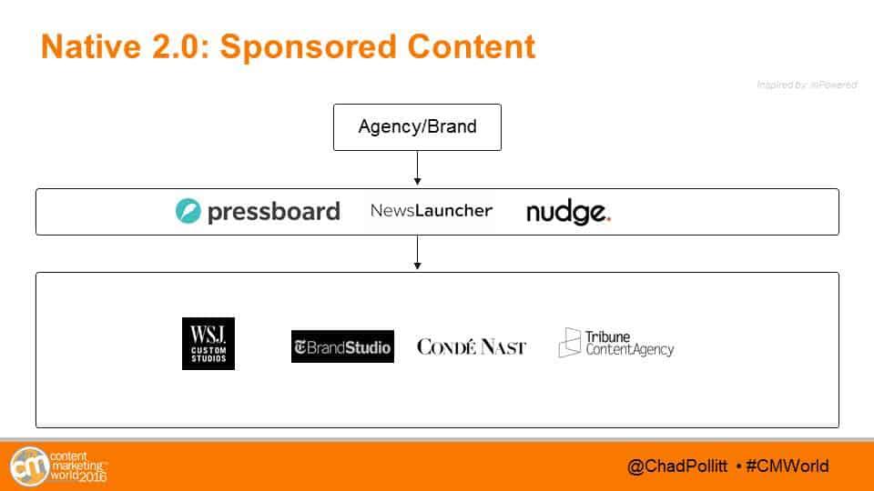 Native 2.0 Sponsored Content