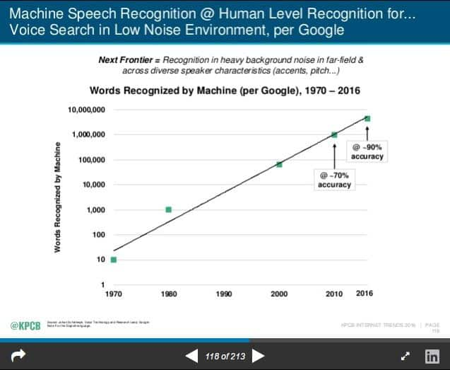 Voice-Search-Recognition