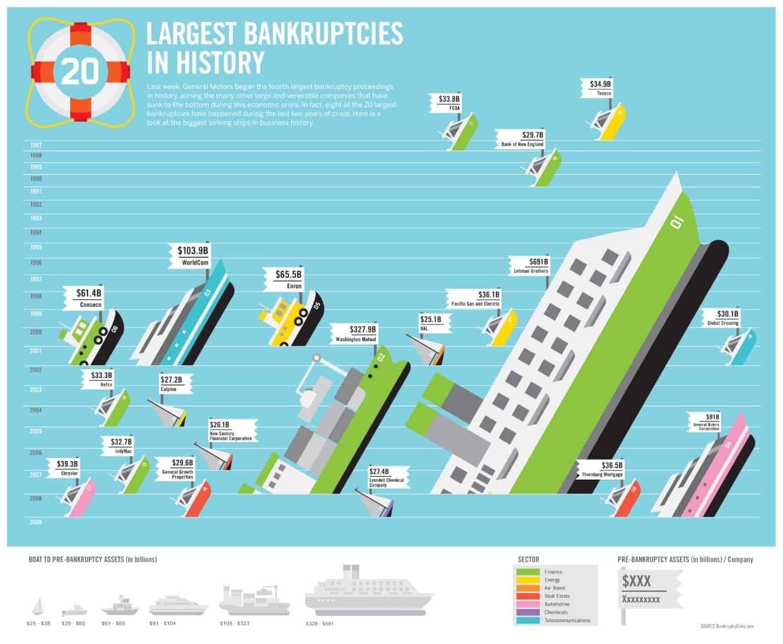 good-magazine-bankruptcies-infographic