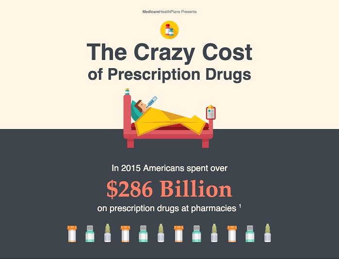 prescription-drug-cost-infographic