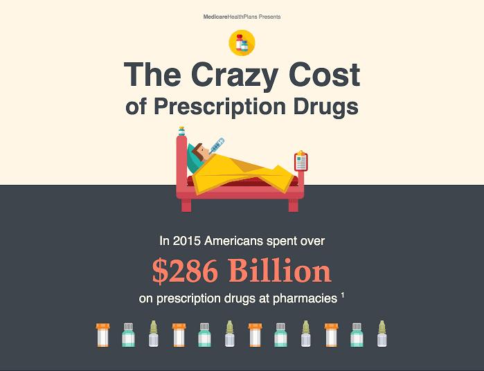 prescription-drug-cost-infographic