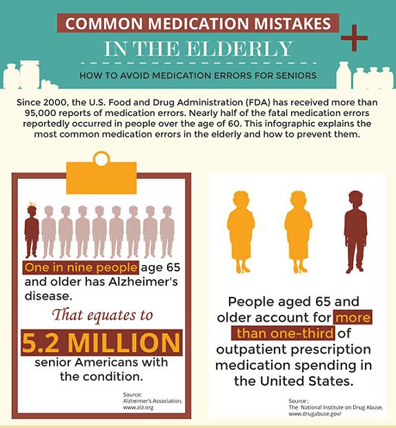 elderly-medication-infographic