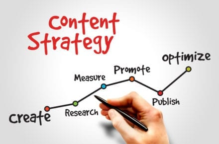 5 Essential Elements In Creating An Effective Content Strategy