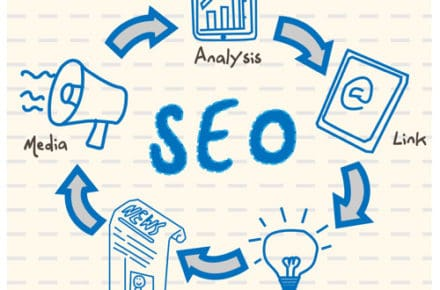 When A SEO-Focused Marketing Strategy Is A Good Idea – and When It's Not