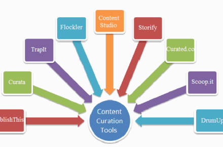 Nine Best Content Curation Tools Marketers Need Now