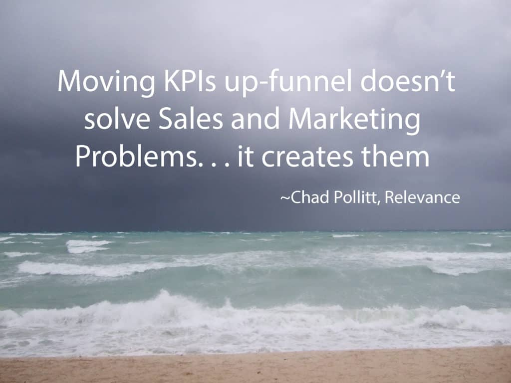 Sales and Marketing Problems