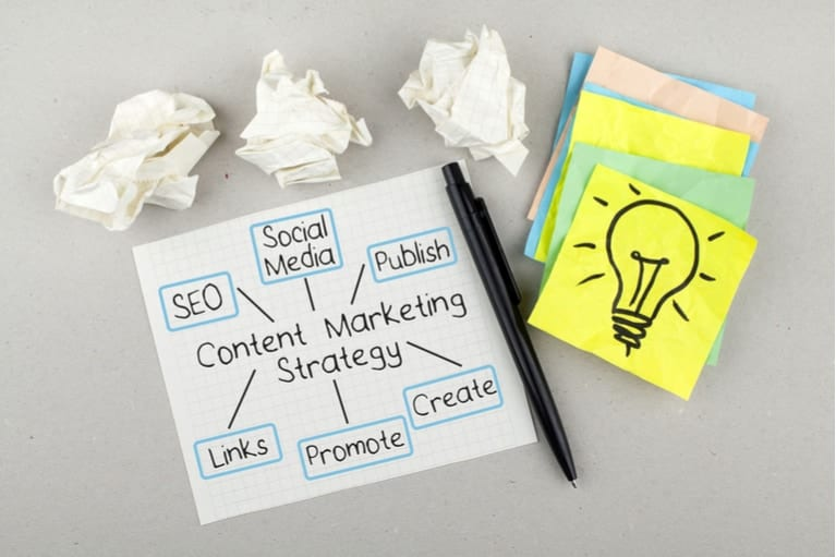10 Steps For Your Content Marketing Strategy In 2018