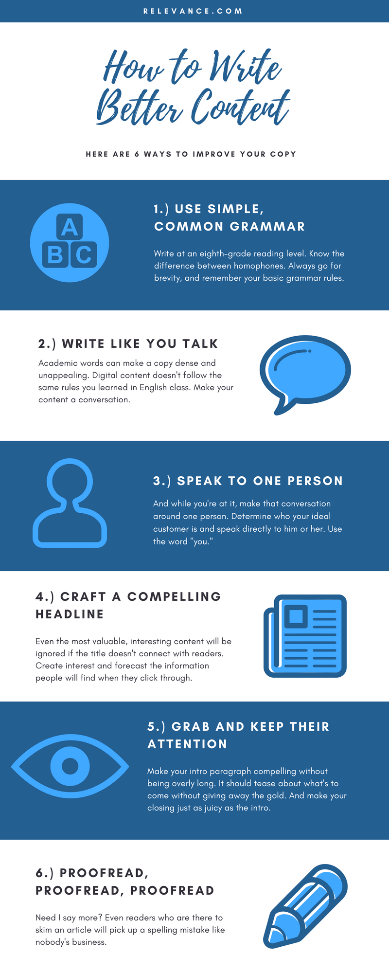 How To Write Better Content Infographic